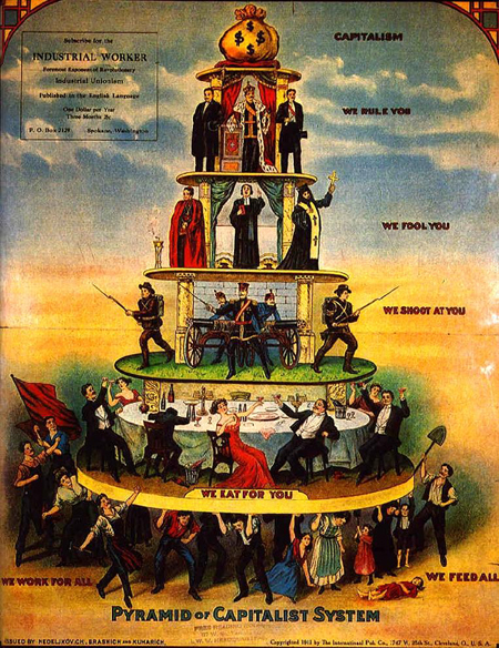 antigapiramidecapitalisme